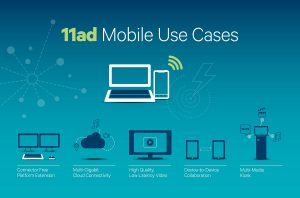 11ad-mobile-use-cases1