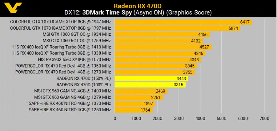 amd-radeon-rx-470d-3dmark-ts-900x425