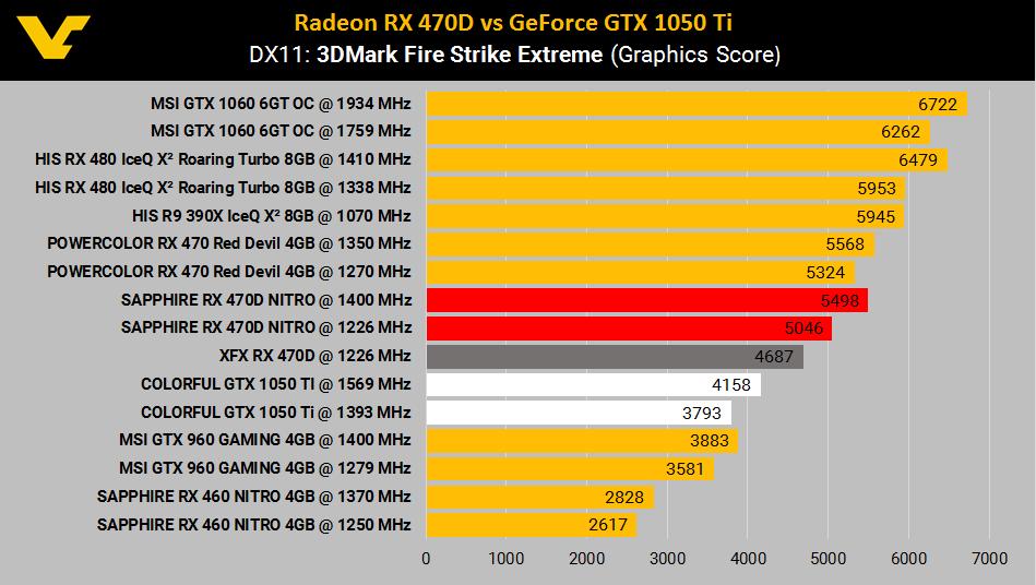amd-radeon-rx-470d-vs-gtx-1050ti-2