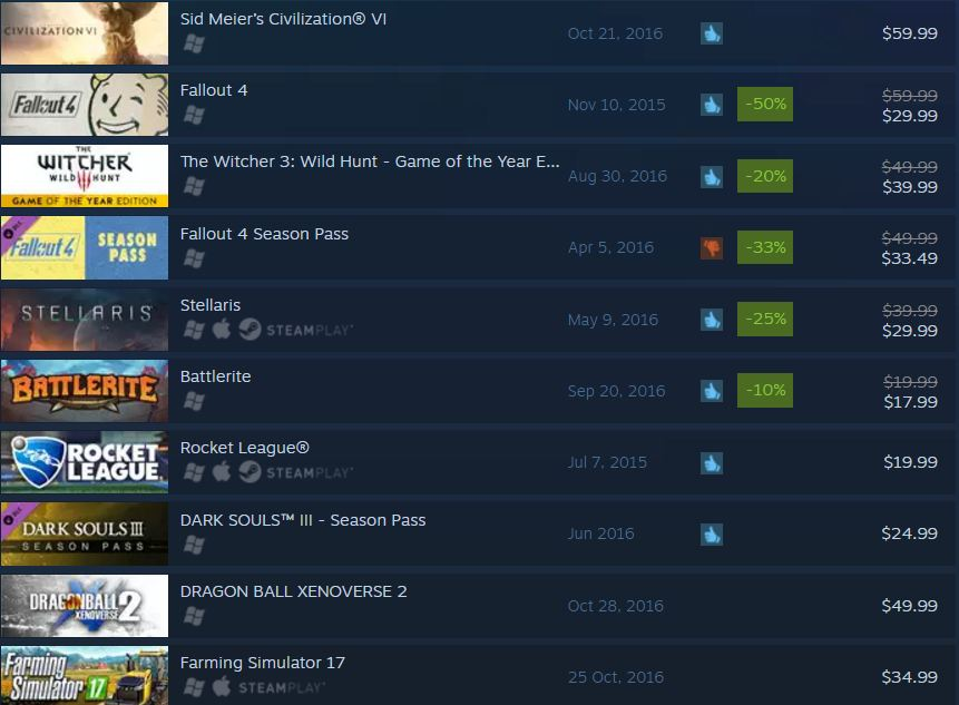 steam-top-10-24