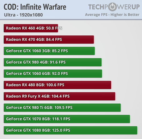 1080-cod-iw