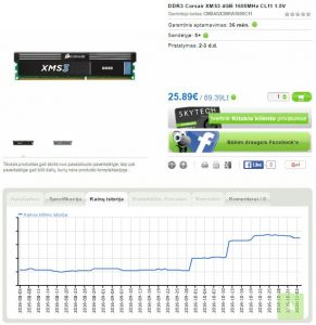 ddr3-price